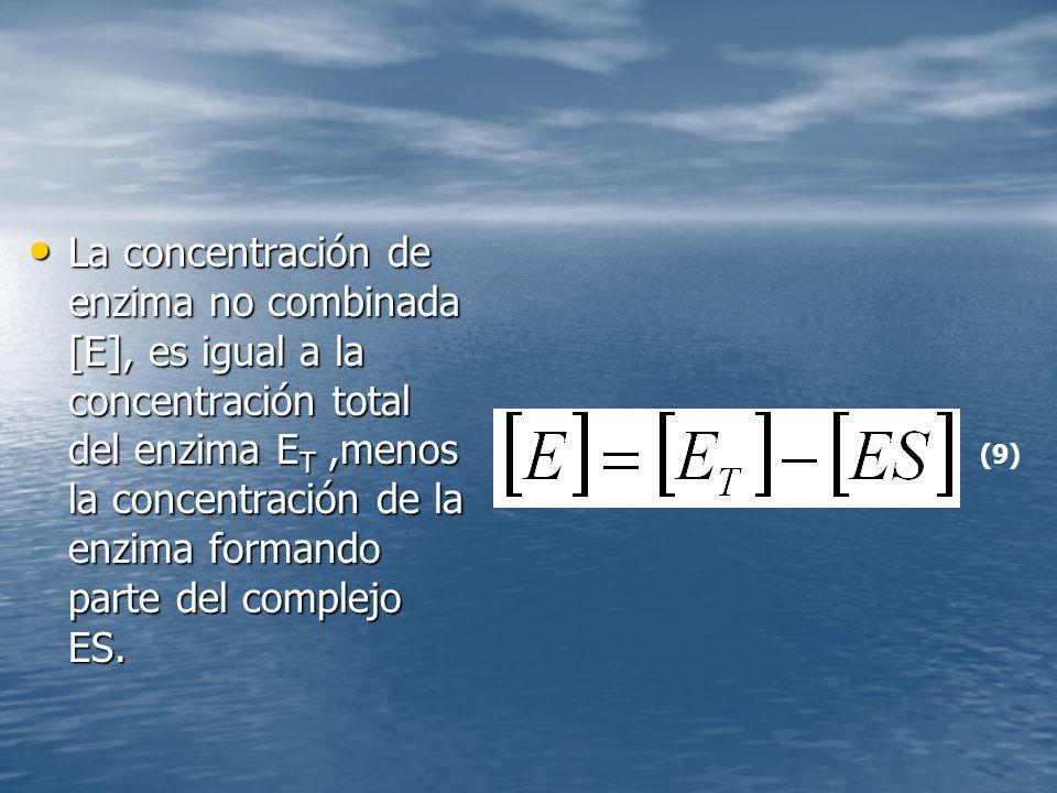 La concentración de enzima no combinada [E], es igual a la concentración total del enzima ET ,menos la concentración de la enzima formando parte del complejo ES.